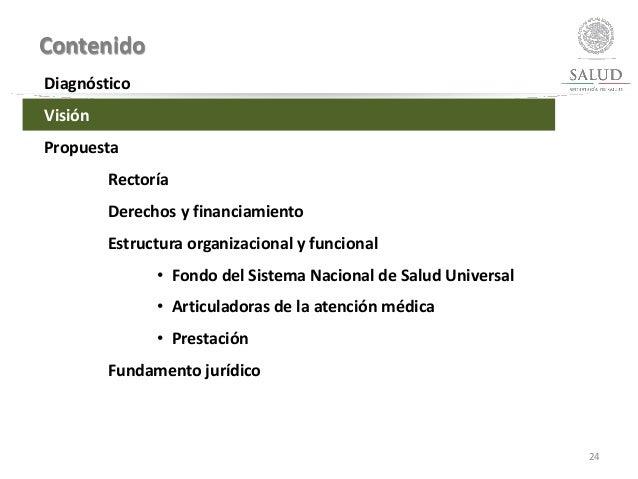 Contenido 24 Diagnóstico Visión Propuesta Rectoría Derechos y financiamiento Estructura organizacional y funcional • Fondo...