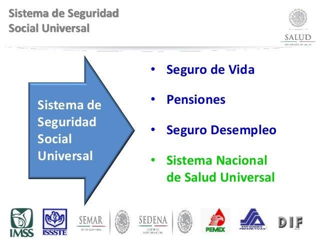 Sistema de Seguridad Social Universal ENTIDADES FEDERATIVAS ENTIDADES FEDERATIVAS • Seguro de Vida • Pensiones • Seguro De...
