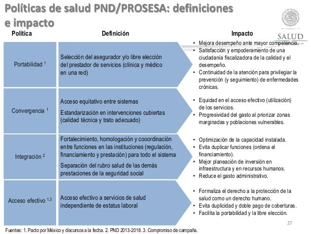 27 Política Definición Impacto Fuentes: 1. Pacto por México y discursos a la fecha. 2. PND 2013-2018. 3. Compromiso de cam...