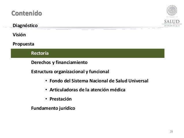 Contenido 28 Diagnóstico Visión Propuesta Rectoría Derechos y financiamiento Estructura organizacional y funcional • Fondo...