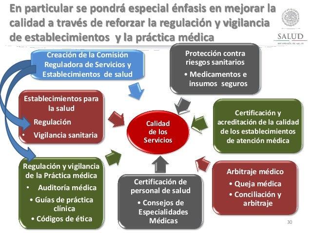 Calidad de los Servicios Arbitraje médico • Queja médica • Conciliación y arbitraje Protección contra riesgos sanitarios •...