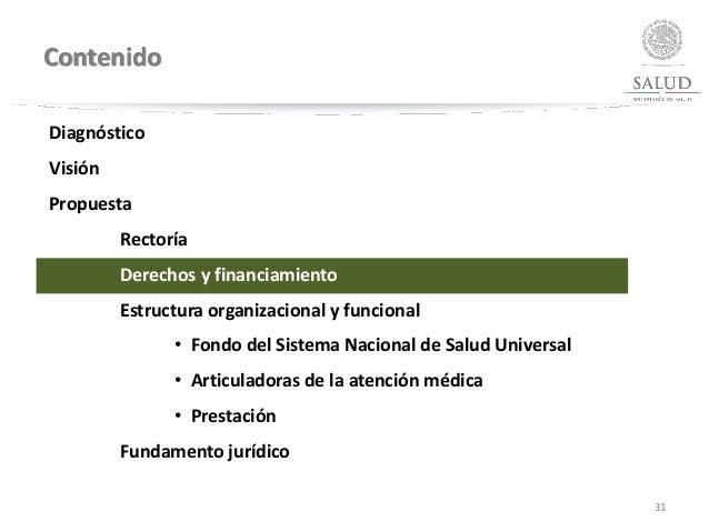 Contenido 31 Diagnóstico Visión Propuesta Rectoría Derechos y financiamiento Estructura organizacional y funcional • Fondo...