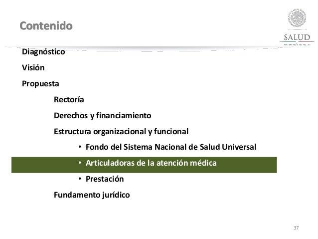 Contenido 37 Diagnóstico Visión Propuesta Rectoría Derechos y financiamiento Estructura organizacional y funcional • Fondo...