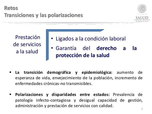 Retos Transiciones y las polarizaciones 5  La transición demográfica y epidemiológica: aumento de esperanza de vida, enve...