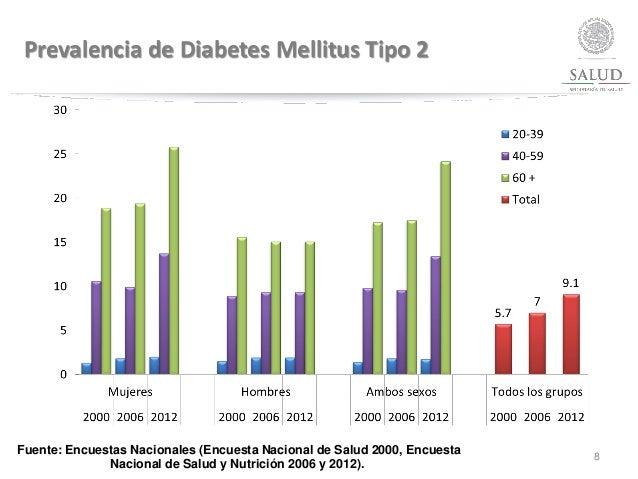 8 Prevalencia de Diabetes Mellitus Tipo 2 Fuente: Encuestas Nacionales (Encuesta Nacional de Salud 2000, Encuesta Nacional...