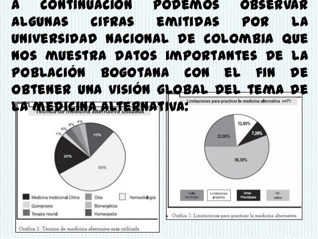 A continuación podemos observaralgunas   cifras   emitidas  por   launiversidad Nacional de Colombia quenos muestra datos ...