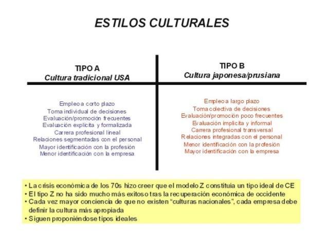 Artemio Baigorri - Introducción a la Sociología de la Empresa