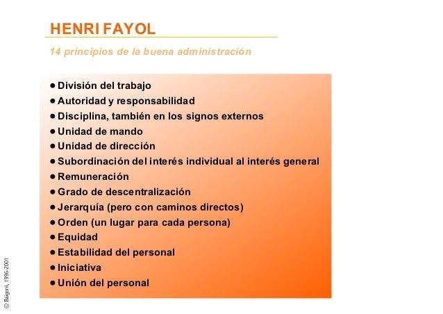 EL ROL DE DIRECTOR Aquel en que reside la autoridad suprema en la administración de los asuntos cotidianos  TIPOLOGÍAS BÁS...