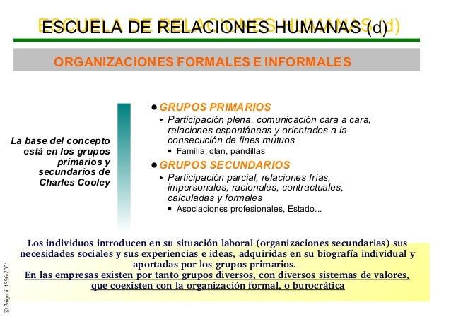 EL ROL DE EMPLEADO (b)  El empleado procura proteger su posición en la burocracia, y superar las tensiones de rol, a travé...