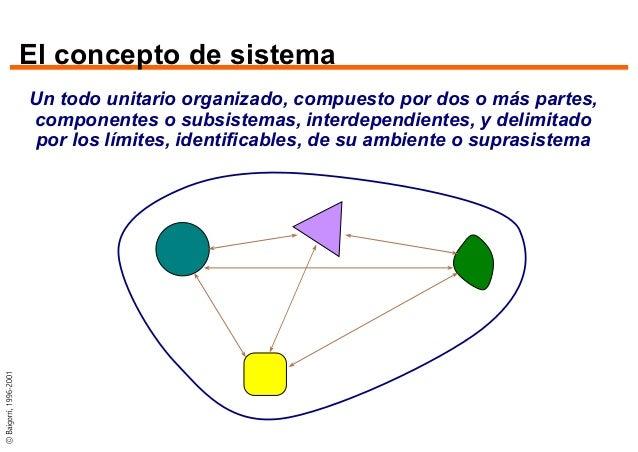 ESTRATEGIAS GRUPOS INFORMALES - Integración y alivio de tensiones COLECTIVAS (intercambio de respuestas emocionales) - Red...