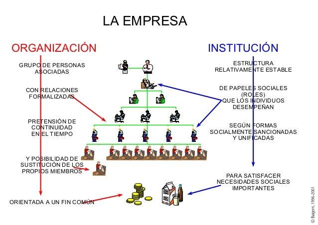 EL CONFLICTO EN LA EMPRESA (VI) PODER Y RESOLUCIÓN DE CONFLICTOS LOS CONFLICTOS SE RESUELVEN.... EVITÁNDOLOS Modicando las...