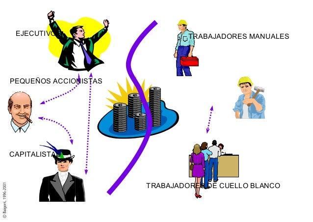 TIPOS BÁSICOS DE ORGANIZACIÓN (I) ESTRUCTURAS TRADICIONALES ESTRUCTURA SIMPLE Empresas pequeñas/nuevas) con tareas poco co...