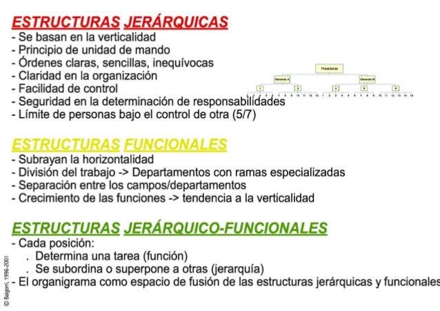 EL CAMBIO EN LOS PRINCIPALES AGENTES SOCIALES RELACIONADOS CON LA EMPRESA (FUERA)  LAS ASOCIACIONES EMPRESARIALES - Aparec...