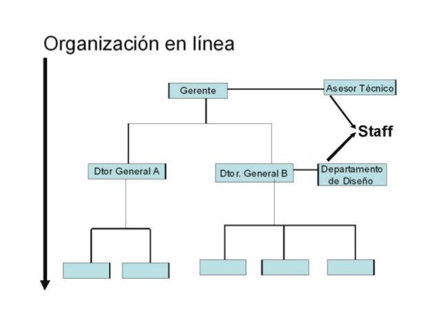 LA RESPONSABILIDAD SOCIAL DE LA EMPRESA (II) BASES PARA LA IMPLEMENTACIÓN DEL BALANCE SOCIAL DESARROLLO DE VALORES POSTMAT...
