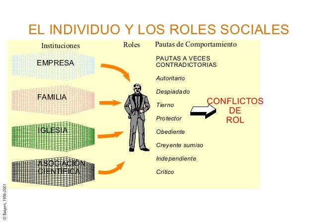 DE LA SOCIEDAD INDUSTRIAL A LA SOCIEDAD INFORMACIONAL (III) Naisbitt: Megatrends (1982) Megatrends 2000 (1990) Los factore...