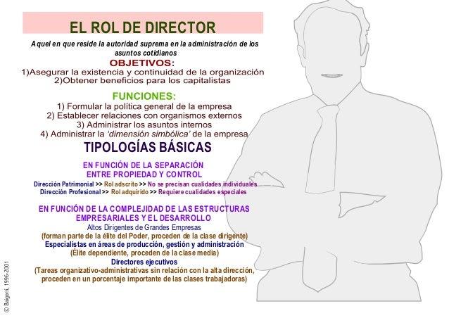 DE LA SOCIEDAD INDUSTRIAL A LA SOCIEDAD INFORMACIONAL (VI) Hacia la empresa flexible - La creación de riqueza depende del ...