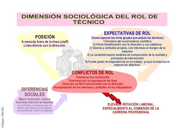 DE LA CONCENTRACIÓN A LA DISPERSIÓN PRODUCTIVA (IV)  DESLOCALIZACIÓN CAUSAS SOCIALES  EFECTOS SOCIALES  Costes del factor ...
