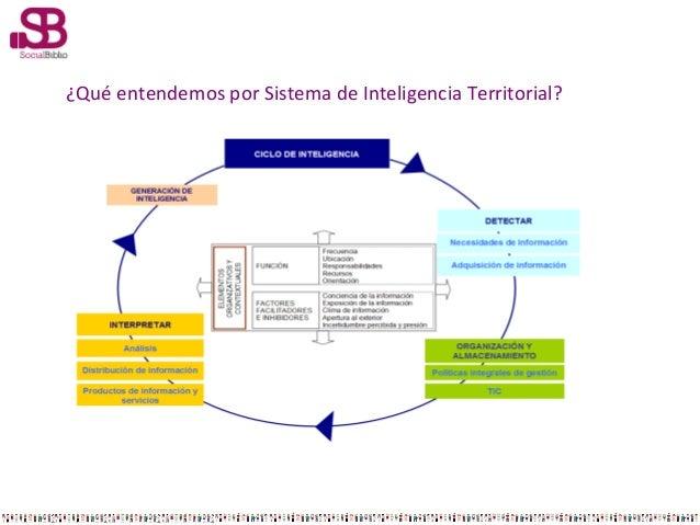 ¿Qué entendemos por Sistema de Inteligencia Territorial?