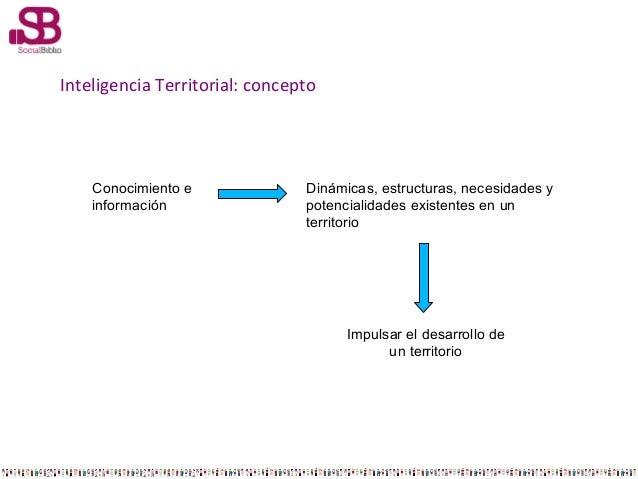 Inteligencia Territorial: concepto  Conocimiento e información  Dinámicas, estructuras, necesidades y potencialidades exis...