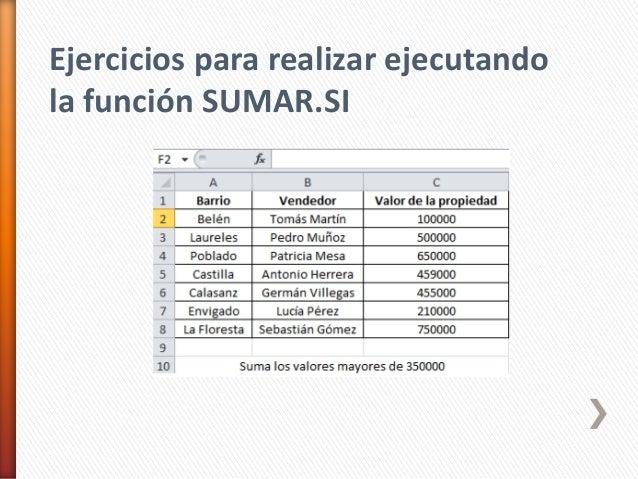 Ejercicios para realizar ejecutandola función SUMAR.SI