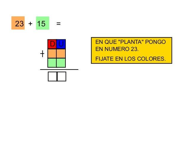 """23 + 15  = DU  EN QUE """"PLANTA"""" PONGO EN NUMERO 23. FIJATE EN LOS COLORES."""