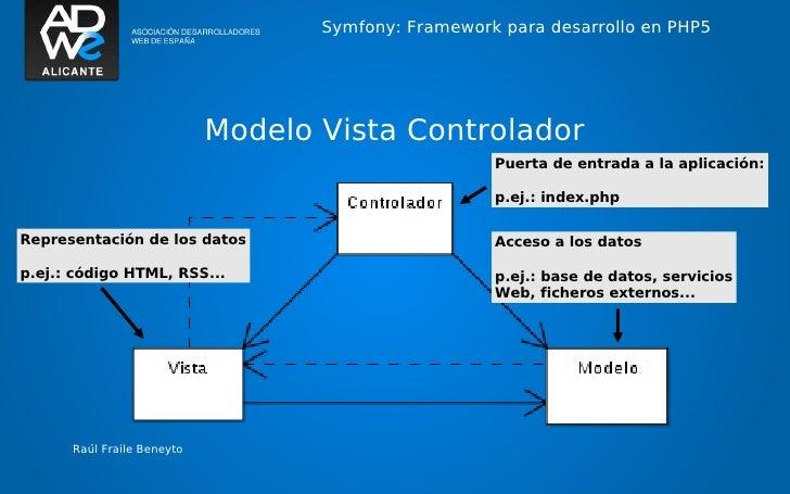 Symfony: Framework para desarrollo en PHP5                            Modelo Vista Controlador                            ...