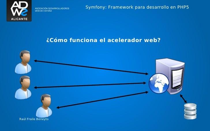 Symfony: Framework para desarrollo en PHP5                 ¿Cómo funciona el acelerador web?Raúl Fraile Beneyto