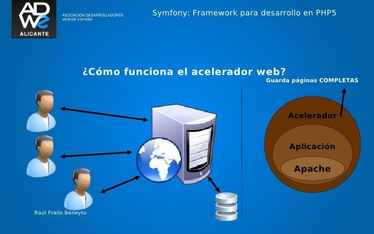 Symfony: Framework para desarrollo en PHP5                 ¿Cómo funciona el acelerador web?                              ...