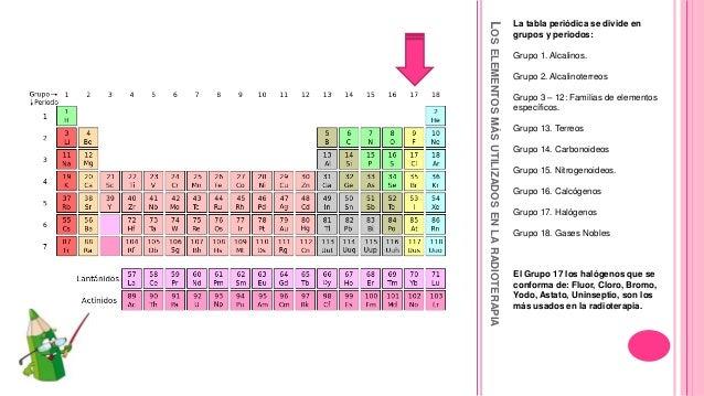 Tabla periodica dndole la bienvenida a un nuevo elemento 5 loselementosmsutilizadosenlaradioterapia la tabla peridica urtaz Images