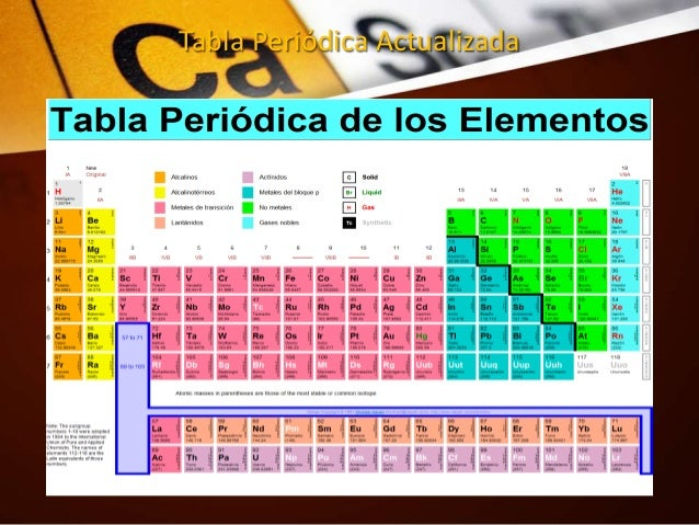 Presentacion tabla periodica tabla peridica actualizada urtaz Choice Image