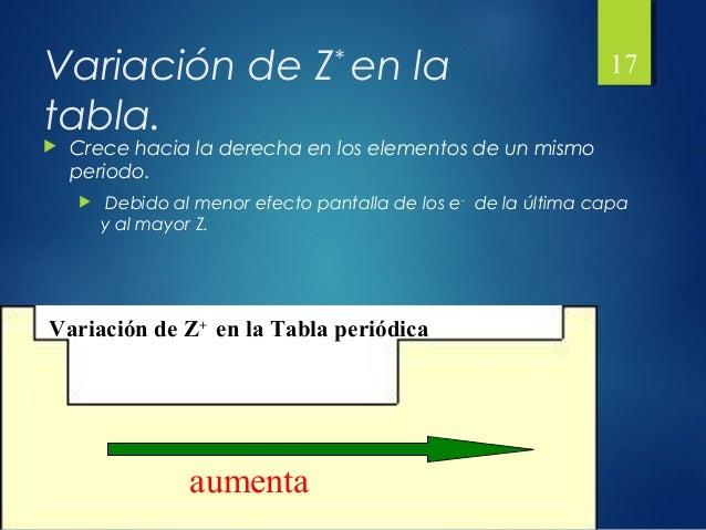 Presentacion tabla periodica 16 17 variacin de z en la tabla urtaz Image collections