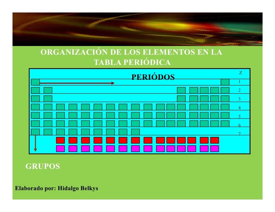 Presentacion tabla periodica tabla peridica organizacin configuraciones tendencias peridicas electrnicas radio atmico energa de ioniacin afinidad electrnica 6 urtaz Choice Image