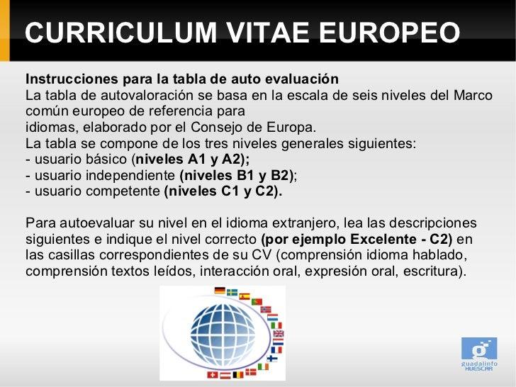 elaboraci u00f3n del curriculum vitae europeo