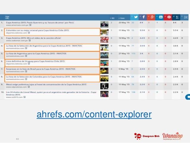 40 ahrefs.com/content-explorer