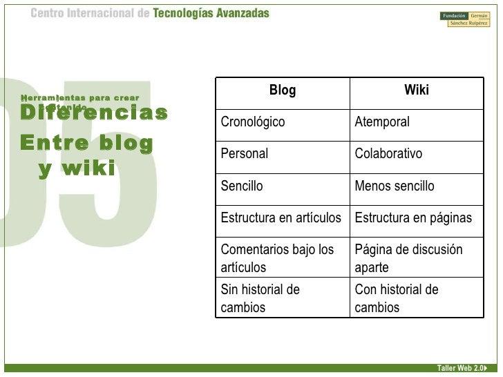 Diferencias Entre blog y wiki Herramientas para crear contenido Taller Web 2.0  Con historial de cambios Sin historial de...