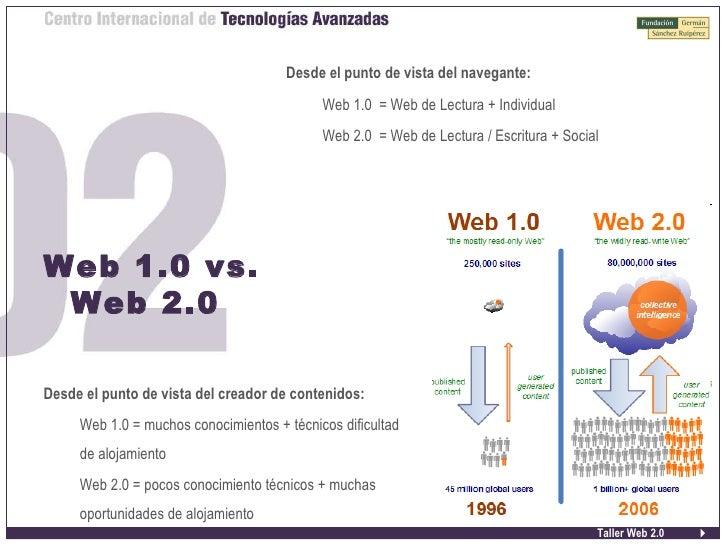 Taller Web 2.0 Web 1.0 vs. Web 2.0 <ul><ul><li>Desde el punto de vista del navegante: </li></ul></ul><ul><ul><ul><li>Web 1...
