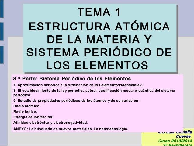 Presentacion tema1 parte3spquimica2bach tema 1 tema 1 estructura atmica estructura atmica de la materia y de la materia y urtaz Choice Image