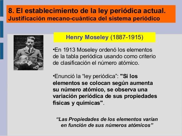 Presentacion tema1 parte3spquimica2bach clasificacin de mendeleiev 8 urtaz Choice Image