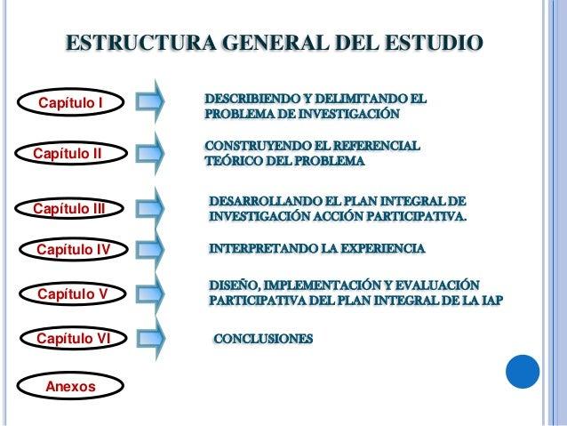 Presentación Tesis INVESTIGACIÓN ACCIÓN PARTICIPATIVA: OPTIMIZACIÓN DEL CUIDADO MATERNO DE LOS (LAS) NIÑOS (AS) EN EL PRIMER AÑO DE VIDA Slide 3