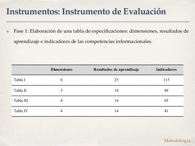 Instrumentos: Instrumento de Evaluación ✤ Fase 1: Elaboración de una tabla de especificaciones: dimensiones, resultados de...