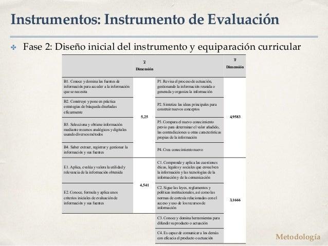 Instrumentos: Instrumento de Evaluación ! Dimensión ! Dimensión B1. Conoce y domina las fuentes de información para accede...