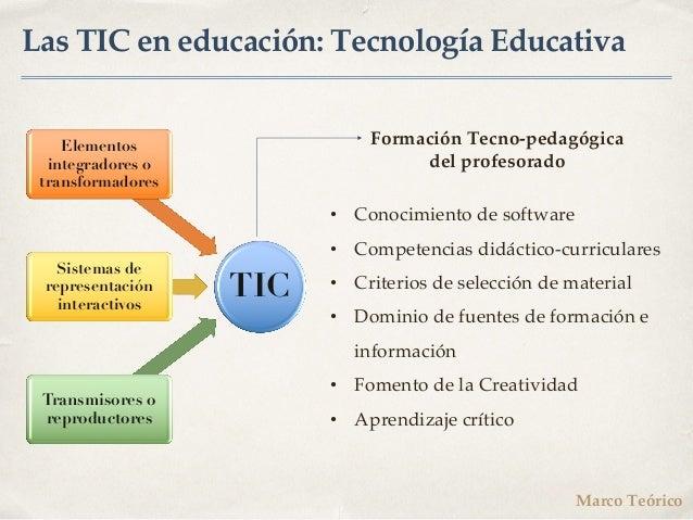 Las TIC en educación: Tecnología Educativa TIC Transmisores o reproductores Sistemas de representación interactivos Elemen...