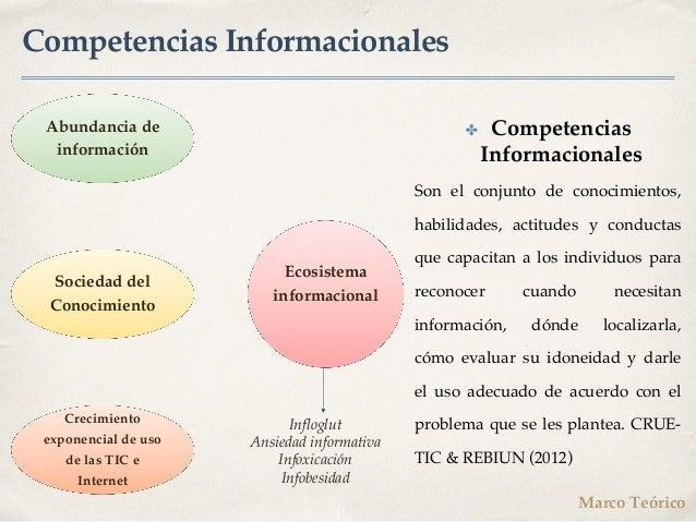 Competencias Informacionales ✤ Competencias Informacionales Son el conjunto de conocimientos, habilidades, actitudes y con...