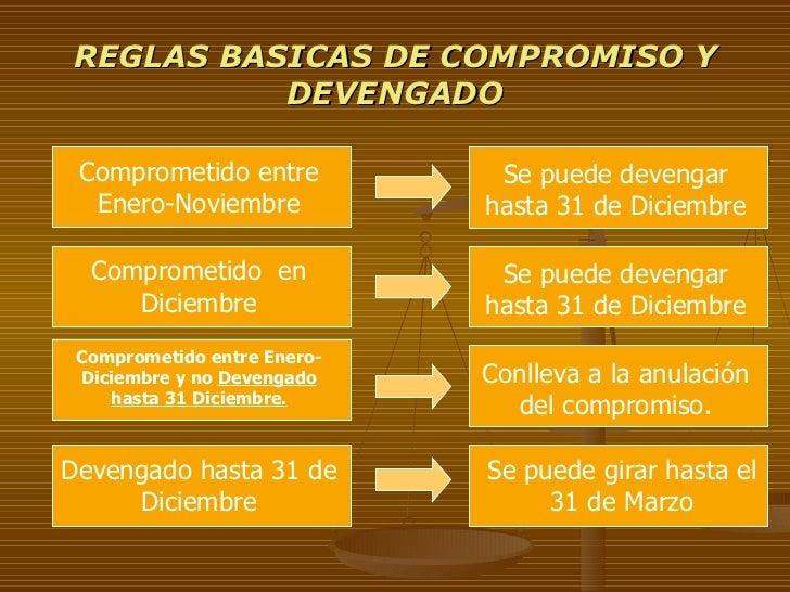 REGLAS BASICAS DE COMPROMISO Y DEVENGADO Comprometido entre Enero-Noviembre Comprometido  en Diciembre Devengado hasta 31 ...