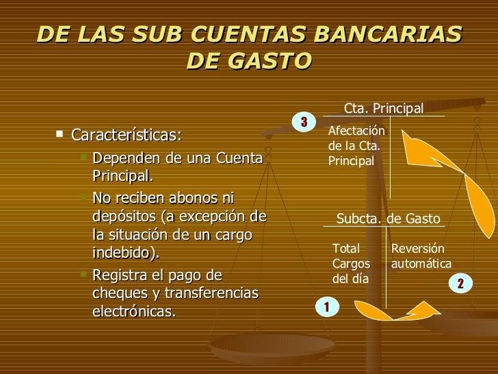 DE LAS SUB CUENTAS BANCARIAS DE GASTO <ul><ul><li>Características:   </li></ul></ul><ul><ul><ul><li>Dependen de una Cuenta...