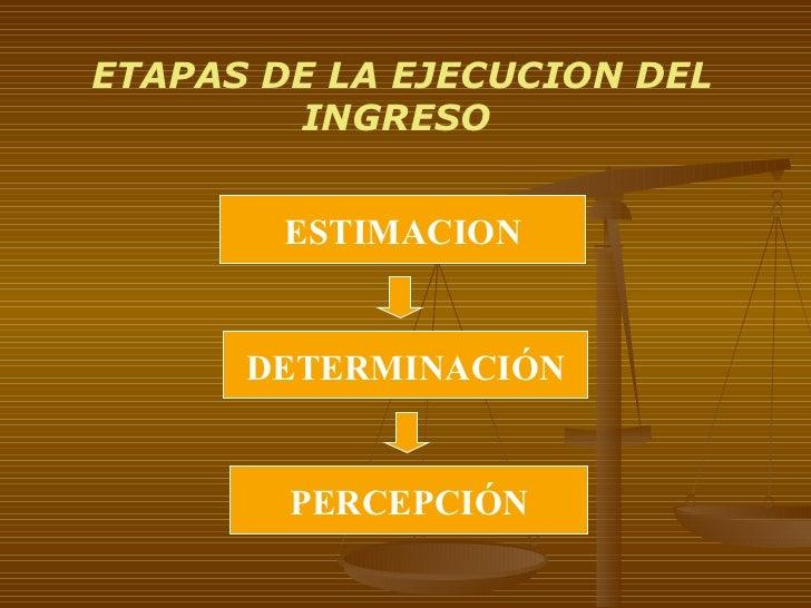 ETAPAS DE LA EJECUCION DEL INGRESO  ESTIMACION DETERMINACIÓN PERCEPCIÓN