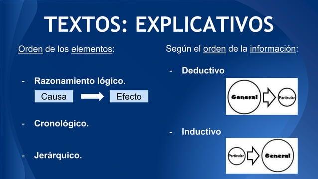 TEXTOS: EXPLICATIVOS Orden de los elementos: - Razonamiento lógico. - Cronológico. - Jerárquico. Causa Efecto Según el ord...