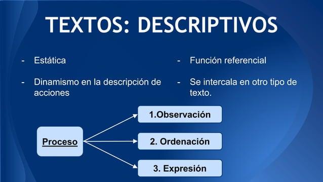 TEXTOS: DESCRIPTIVOS - Función referencial - Se intercala en otro tipo de texto. - Estática - Dinamismo en la descripción ...