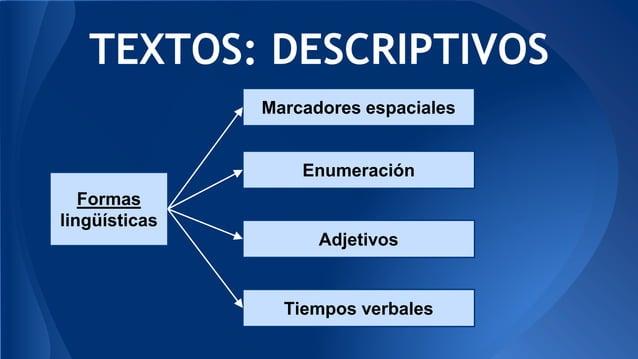 TEXTOS: DESCRIPTIVOS Formas lingüísticas Marcadores espaciales Enumeración Adjetivos Tiempos verbales