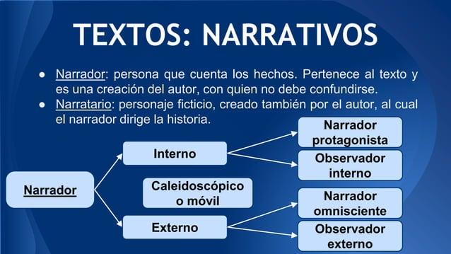TEXTOS: NARRATIVOS ● Narrador: persona que cuenta los hechos. Pertenece al texto y es una creación del autor, con quien no...